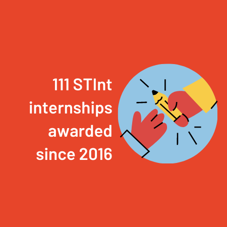 111 STInt Internships Awarded Since 2016