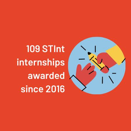 109 STInt Internships Awarded Since 2016
