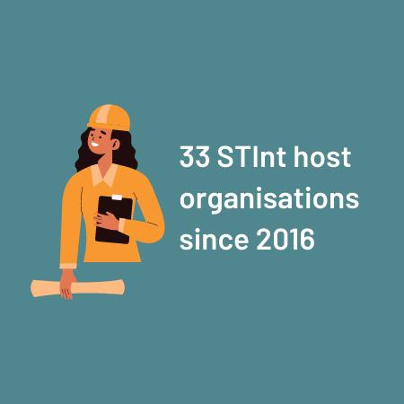 33 STint Host Organisations Since 2016